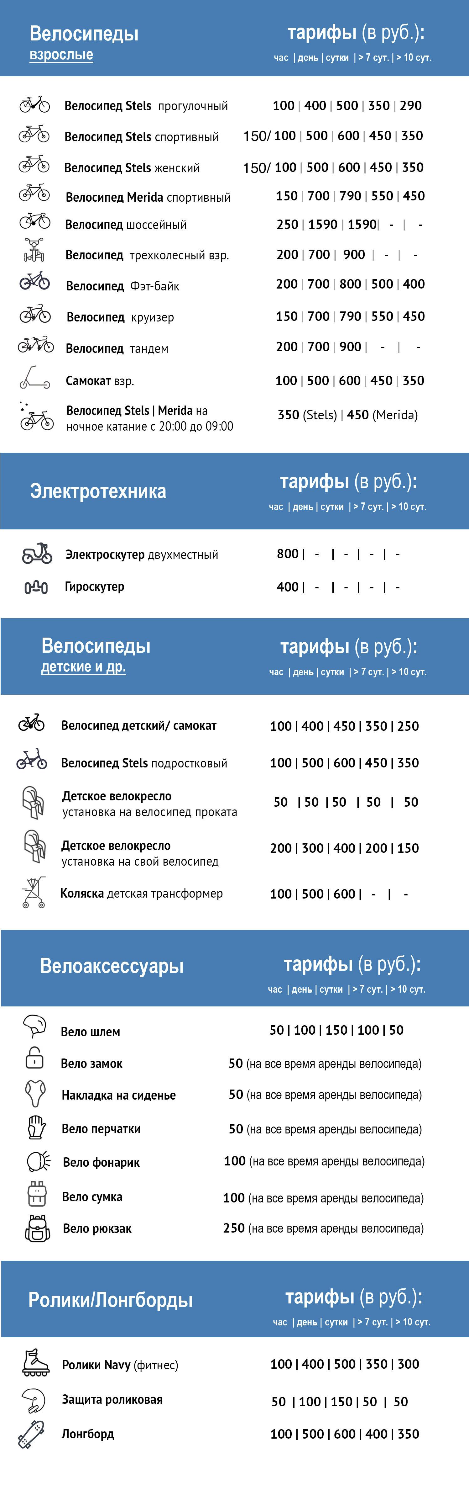 Цены на прокат велосипедов в Адлере